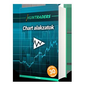 Chart alakzatok